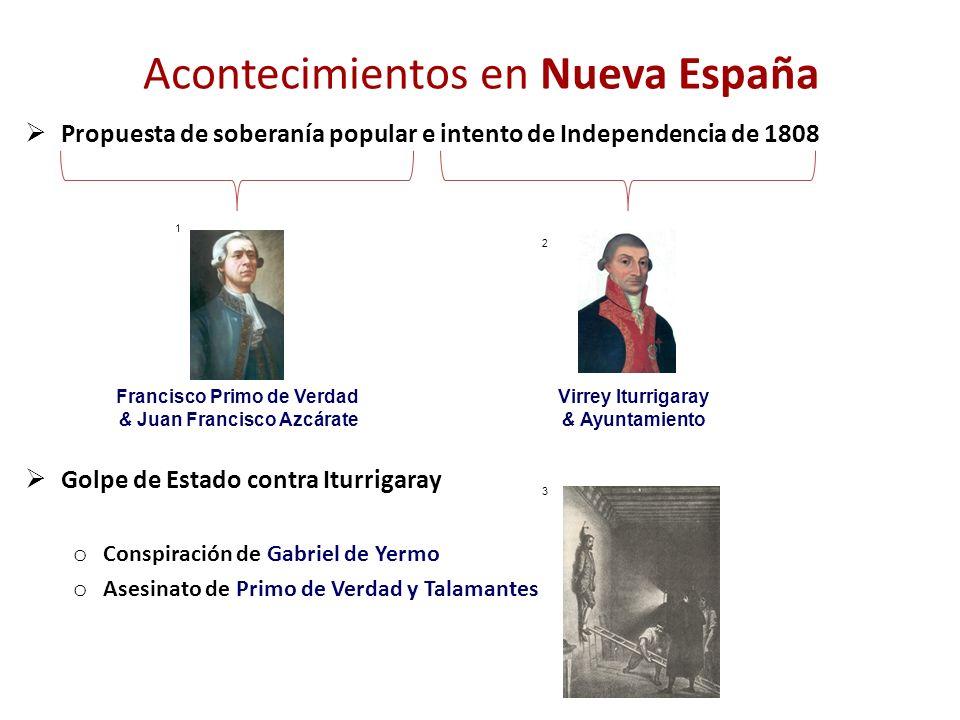Acontecimientos en Nueva España Propuesta de soberanía popular e intento de Independencia de 1808 Golpe de Estado contra Iturrigaray o Conspiración de