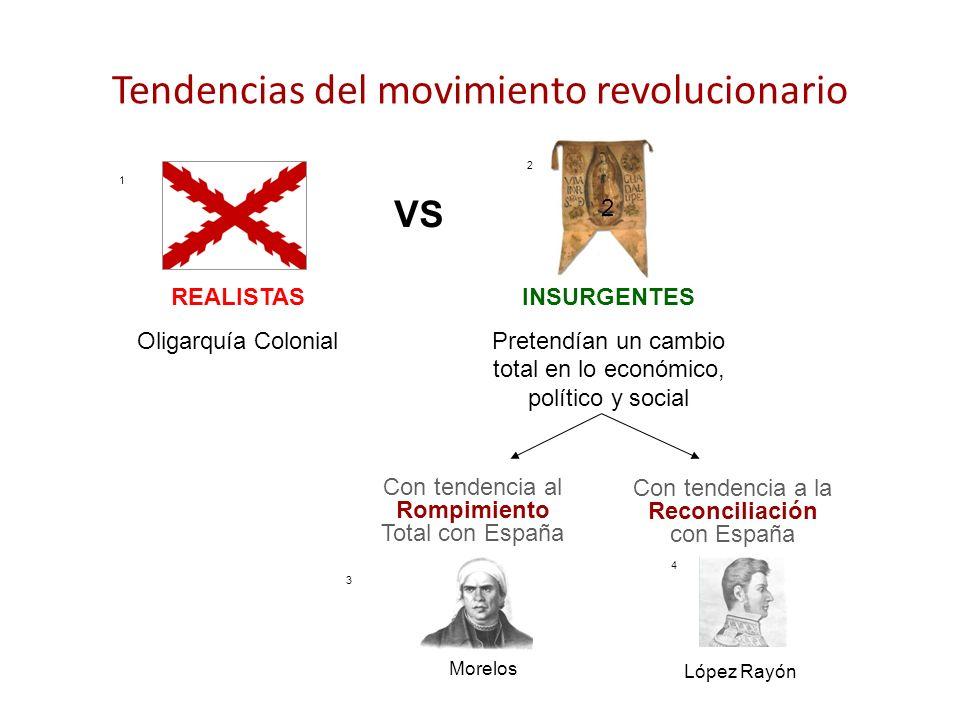 Tendencias del movimiento revolucionario REALISTAS Oligarquía Colonial VS INSURGENTES Pretendían un cambio total en lo económico, político y social Co
