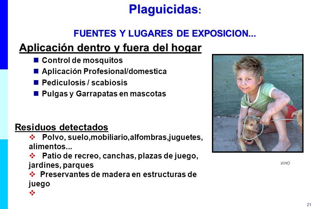 21 Plaguicidas : FUENTES Y LUGARES DE EXPOSICION... Aplicación dentro y fuera del hogar Control de mosquitos Aplicación Profesional/domestica Pediculo