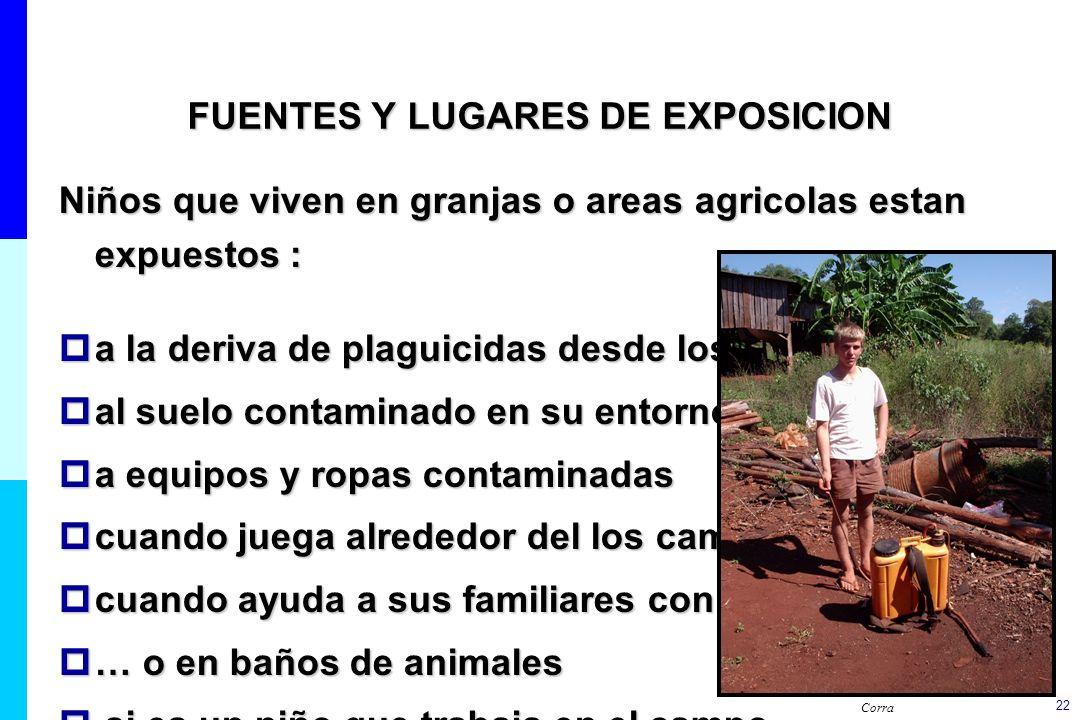 22 FUENTES Y LUGARES DE EXPOSICION Niños que viven en granjas o areas agricolas estan expuestos : a la deriva de plaguicidas desde los campos tratados