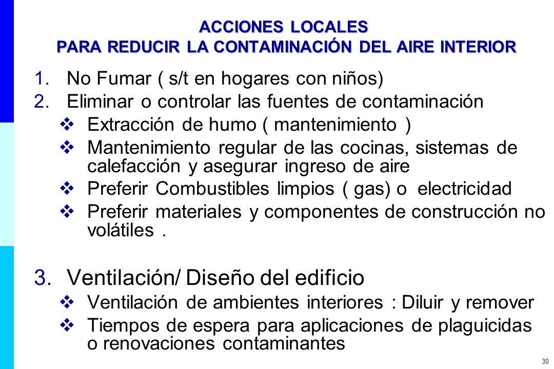 30 ACCIONES LOCALES PARA REDUCIR LA CONTAMINACIÓN DEL AIRE INTERIOR 1. 1.No Fumar ( s/t en hogares con niños) 2. 2.Eliminar o controlar las fuentes de