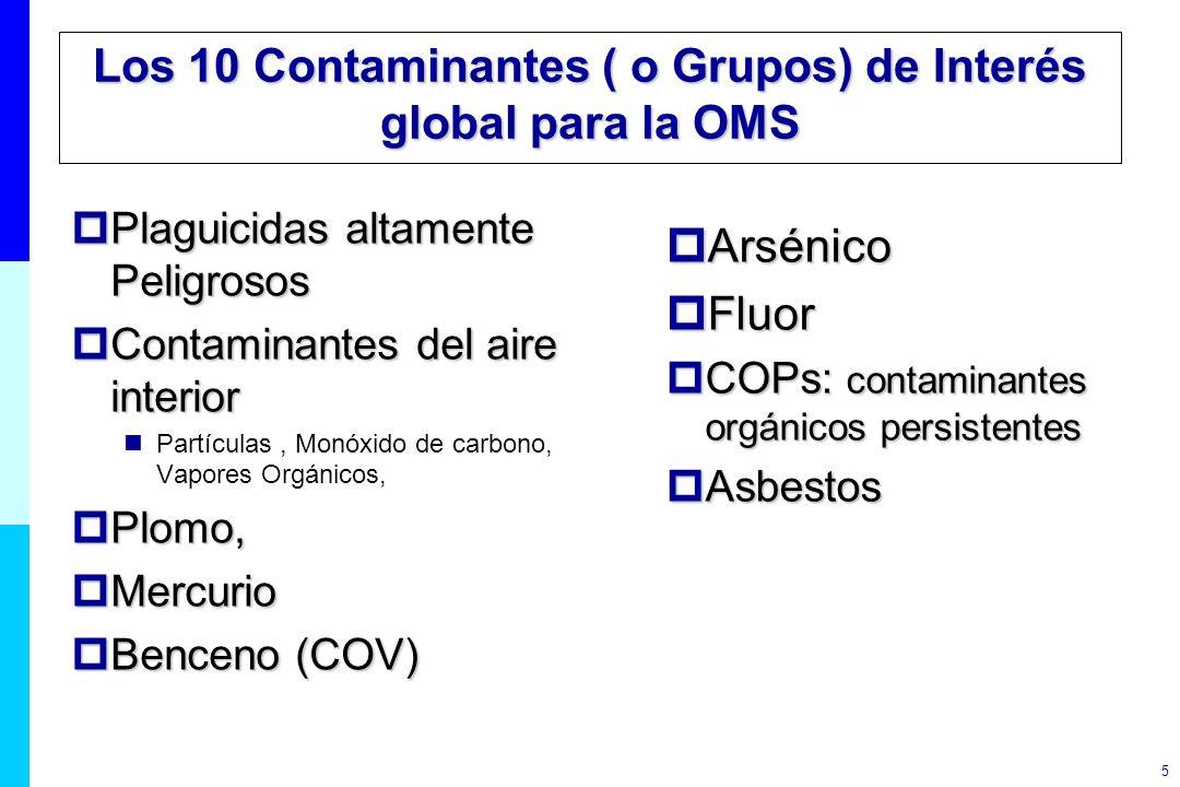 5 Los 10 Contaminantes ( o Grupos) de Interés global para la OMS Plaguicidas altamente Peligrosos Plaguicidas altamente Peligrosos Contaminantes del a