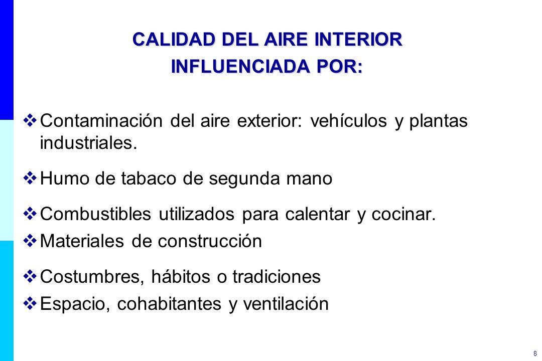 8 CALIDAD DEL AIRE INTERIOR INFLUENCIADA POR: Contaminación del aire exterior: vehículos y plantas industriales. Humo de tabaco de segunda mano Combus