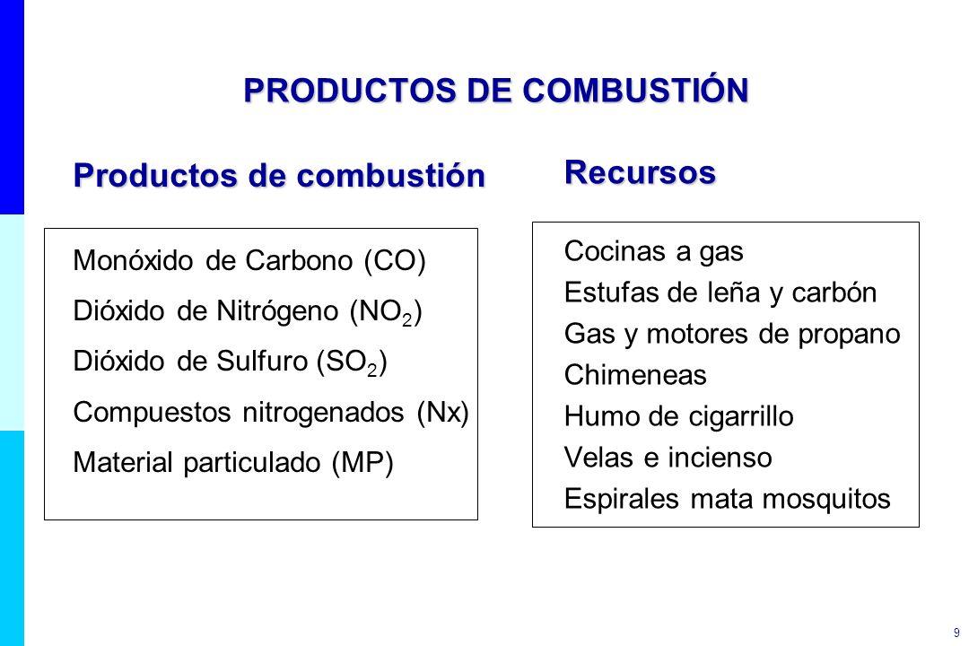 9 PRODUCTOS DE COMBUSTIÓN Recursos Cocinas a gas Estufas de leña y carbón Gas y motores de propano Chimeneas Humo de cigarrillo Velas e incienso Espir