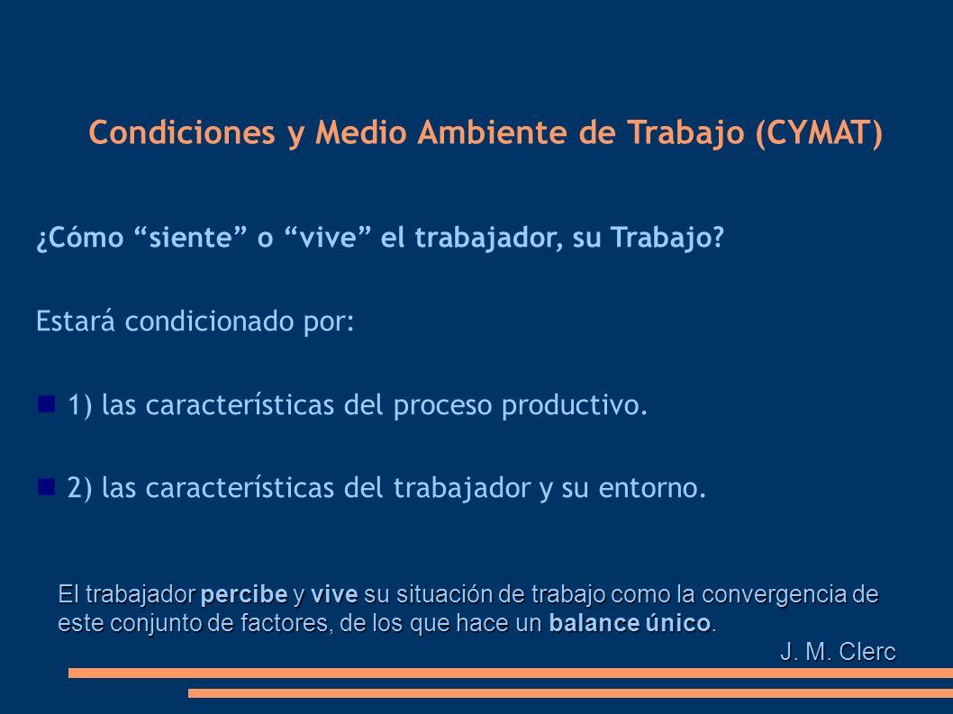 Condiciones y Medio Ambiente de Trabajo (CYMAT) ¿Cómo siente o vive el trabajador, su Trabajo? Estará condicionado por: 1) las características del pro