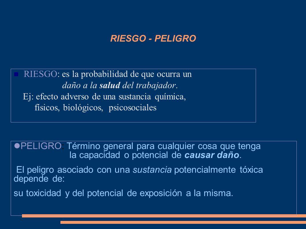 RIESGO - PELIGRO RIESGO: es la probabilidad de que ocurra un daño a la salud del trabajador. Ej: efecto adverso de una sustancia química, físicos, bio