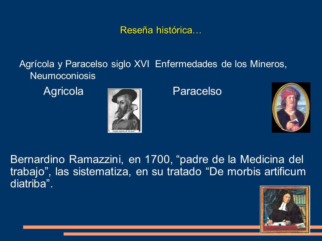 Reseña histórica… Agrícola y Paracelso siglo XVI Enfermedades de los Mineros, Neumoconiosis Agricola Paracelso Bernardino Ramazzini, en 1700, padre de