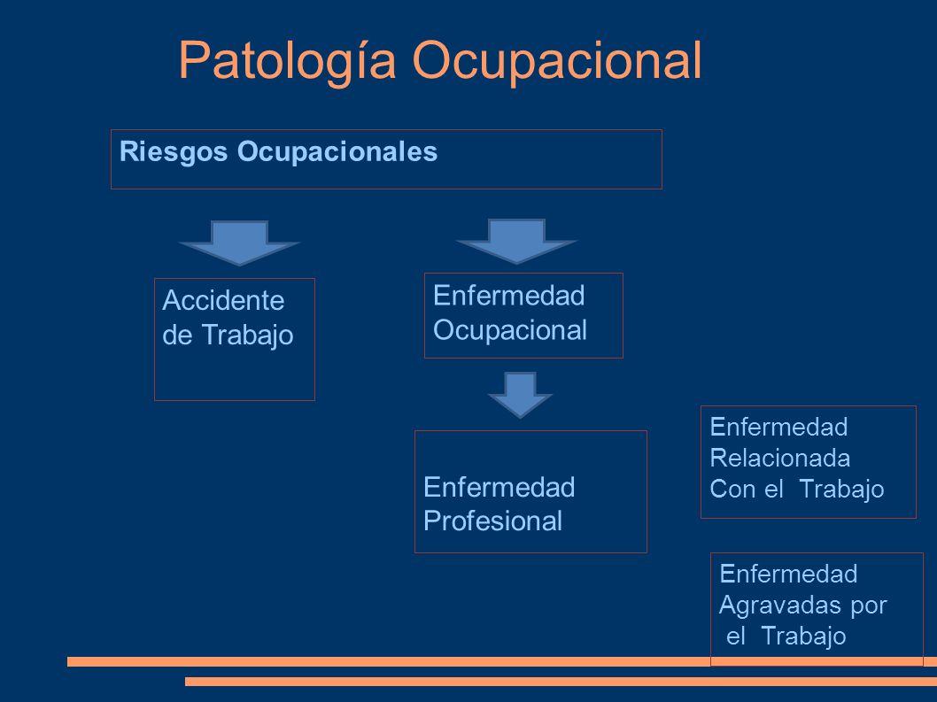 Patología Ocupacional Accidente de Trabajo Enfermedad Ocupacional Enfermedad Profesional Enfermedad Relacionada Con el Trabajo Riesgos Ocupacionales E