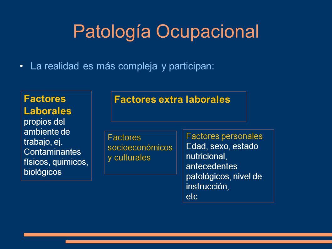 Patología Ocupacional La realidad es más compleja y participan: Factores Laborales propios del ambiente de trabajo, ej. Contaminantes físicos, quimico
