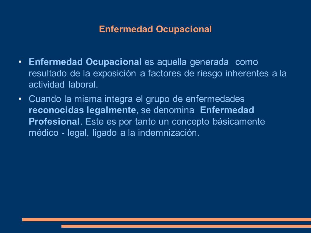 Enfermedad Ocupacional Enfermedad Ocupacional es aquella generada como resultado de la exposición a factores de riesgo inherentes a la actividad labor