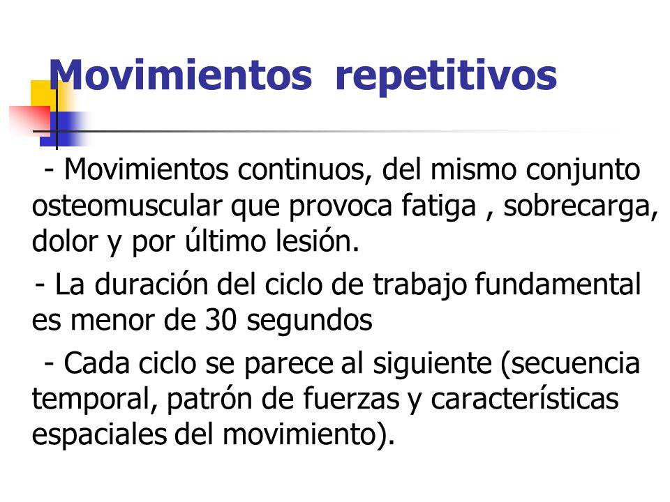 Movimientos repetitivos - Movimientos continuos, del mismo conjunto osteomuscular que provoca fatiga, sobrecarga, dolor y por último lesión. - La dura