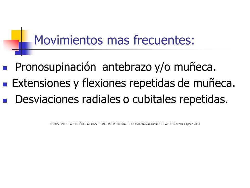 Movimientos mas frecuentes: Pronosupinación antebrazo y/o muñeca. Extensiones y flexiones repetidas de muñeca. Desviaciones radiales o cubitales repet