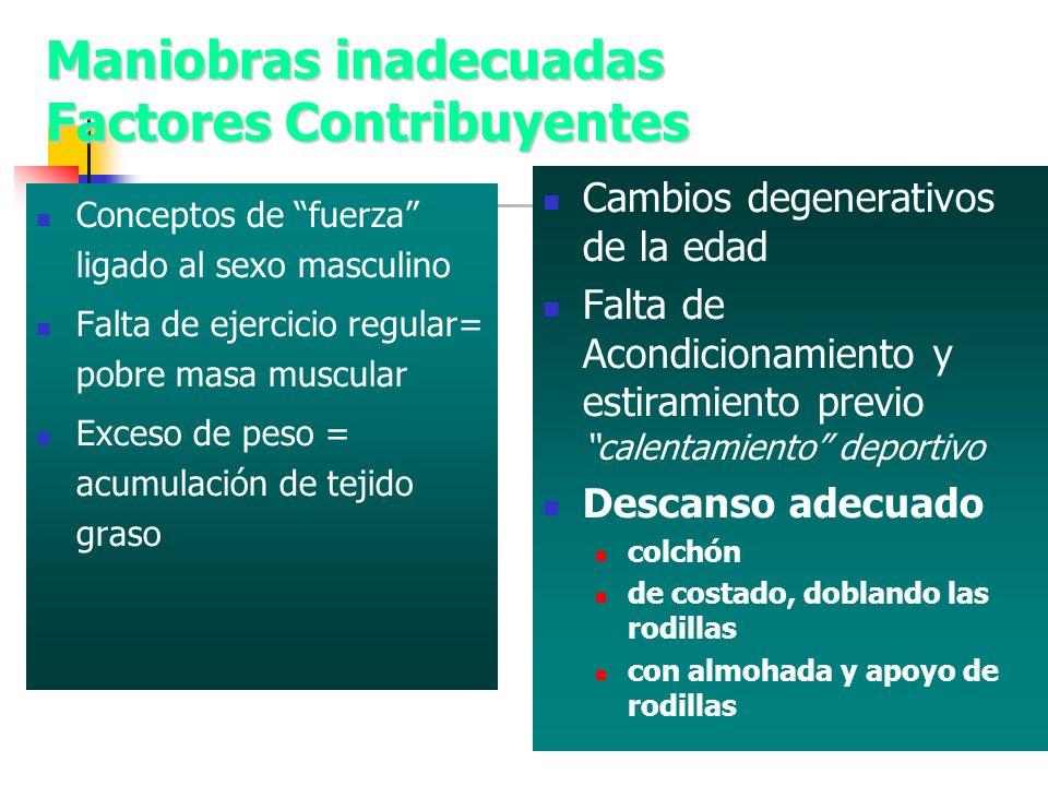 Maniobras inadecuadas Factores Contribuyentes Conceptos de fuerza ligado al sexo masculino Falta de ejercicio regular= pobre masa muscular Exceso de p