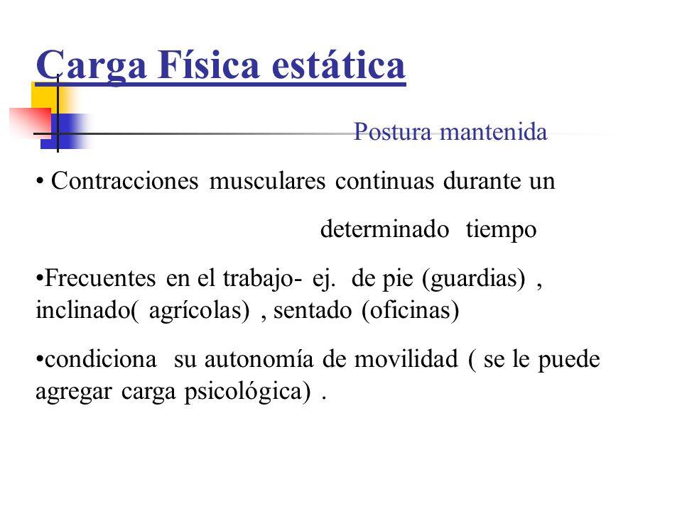 Carga Física estática Postura mantenida Contracciones musculares continuas durante un determinado tiempo Frecuentes en el trabajo- ej. de pie (guardia