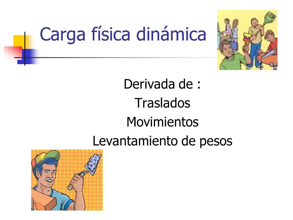 Carga física dinámica Derivada de : Traslados Movimientos Levantamiento de pesos