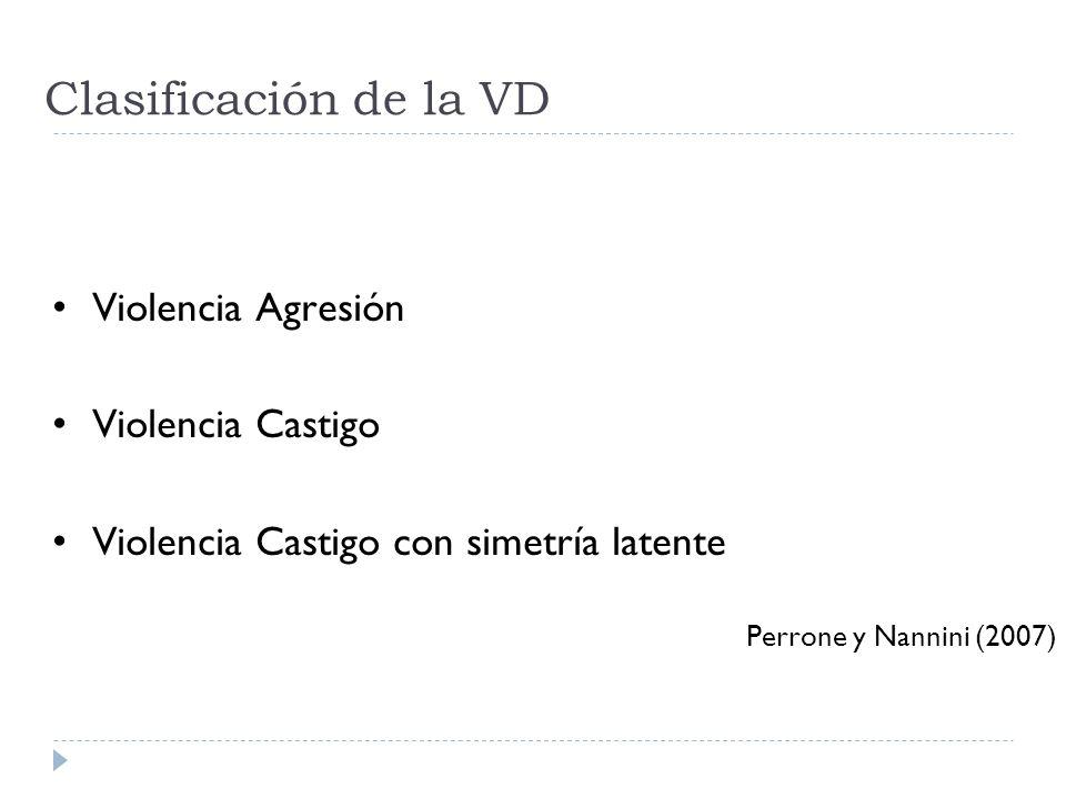 Clasificación de la VD Violencia Agresión Violencia Castigo Violencia Castigo con simetría latente Perrone y Nannini (2007)