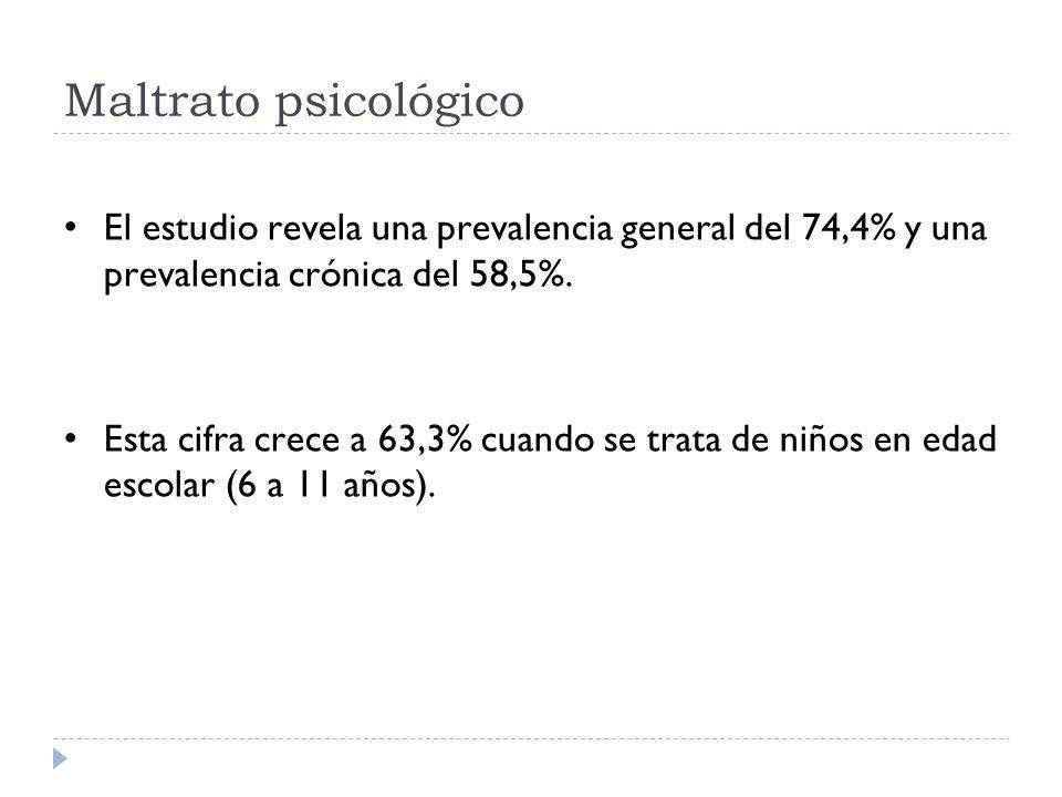 Maltrato psicológico El estudio revela una prevalencia general del 74,4% y una prevalencia crónica del 58,5%. Esta cifra crece a 63,3% cuando se trata