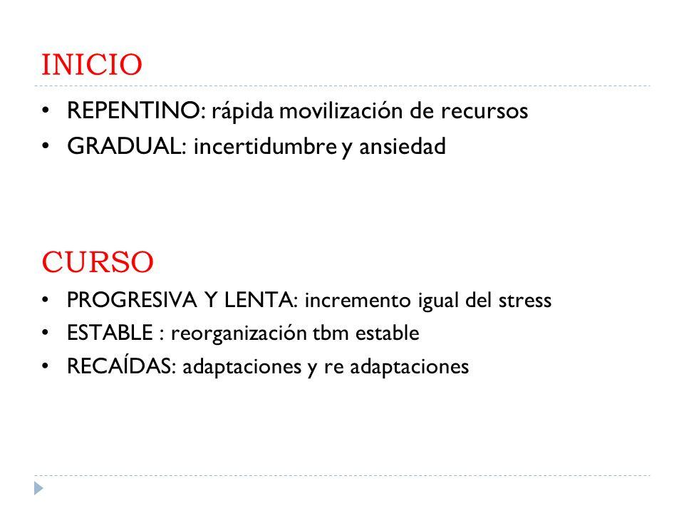 INICIO REPENTINO: rápida movilización de recursos GRADUAL: incertidumbre y ansiedad CURSO PROGRESIVA Y LENTA: incremento igual del stress ESTABLE : re