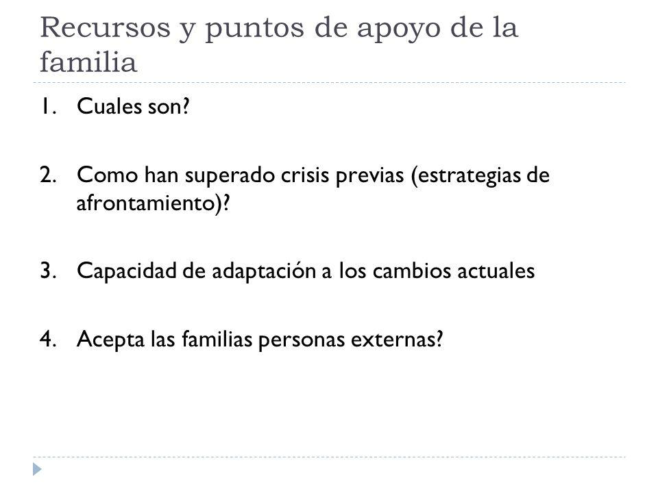 Recursos y puntos de apoyo de la familia 1.Cuales son? 2.Como han superado crisis previas (estrategias de afrontamiento)? 3.Capacidad de adaptación a