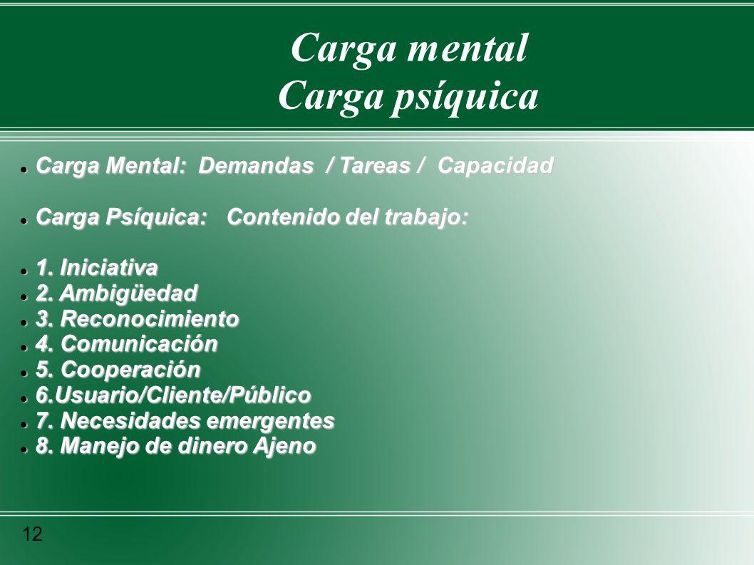 Carga mental Carga psíquica Carga Mental: Demandas / Tareas / Capacidad Carga Mental: Demandas / Tareas / Capacidad Carga Psíquica: Contenido del trab