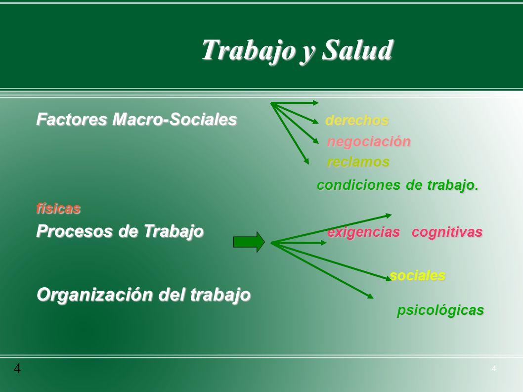 4 Trabajo y Salud 4 Factores Macro-Sociales derechos negociación negociación reclamos reclamos condiciones de trabajo. físicas condiciones de trabajo.