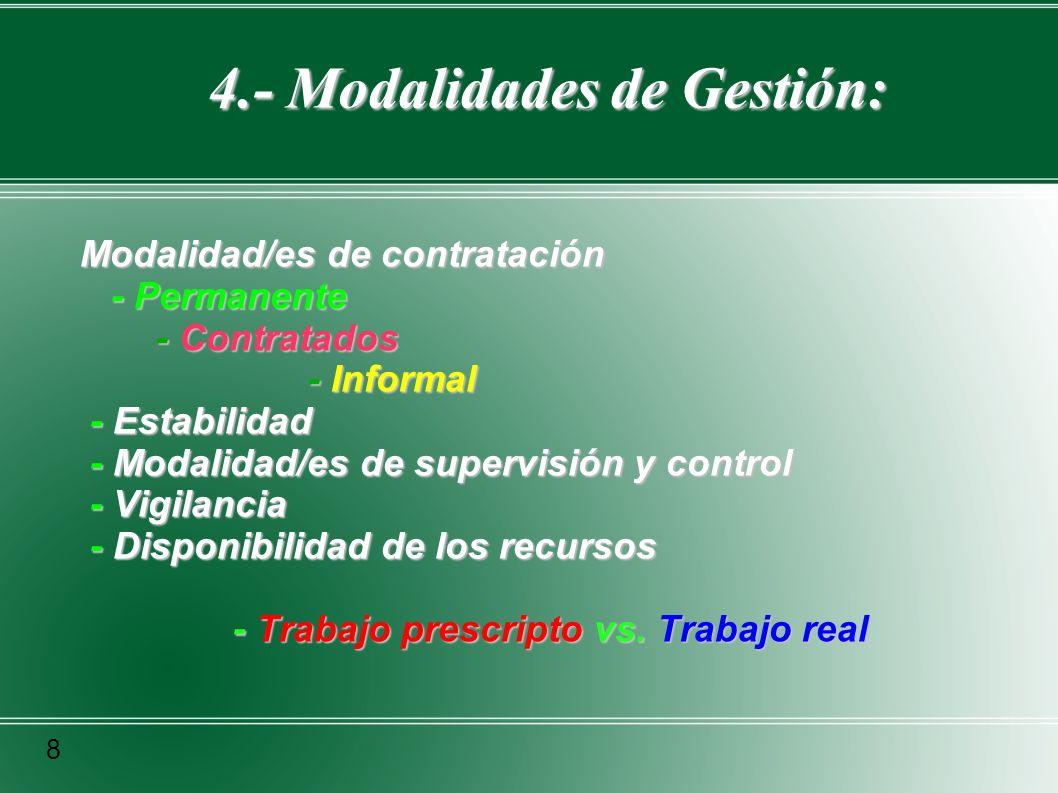 Modalidad/es de contratación - Permanente - Permanente - Contratados - Informal - Estabilidad - Estabilidad - Modalidad/es de supervisión y control -