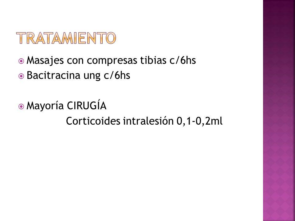 Masajes con compresas tibias c/6hs Bacitracina ung c/6hs Mayoría CIRUGÍA Corticoides intralesión 0,1-0,2ml
