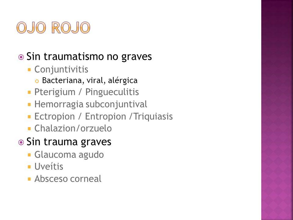 Sin traumatismo no graves Conjuntivitis Bacteriana, viral, alérgica Pterigium / Pingueculitis Hemorragia subconjuntival Ectropion / Entropion /Triquia