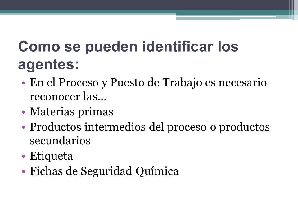 Como se pueden identificar los agentes: En el Proceso y Puesto de Trabajo es necesario reconocer las… Materias primas Productos intermedios del proces