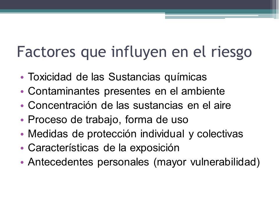 Factores que influyen en el riesgo Toxicidad de las Sustancias químicas Contaminantes presentes en el ambiente Concentración de las sustancias en el a