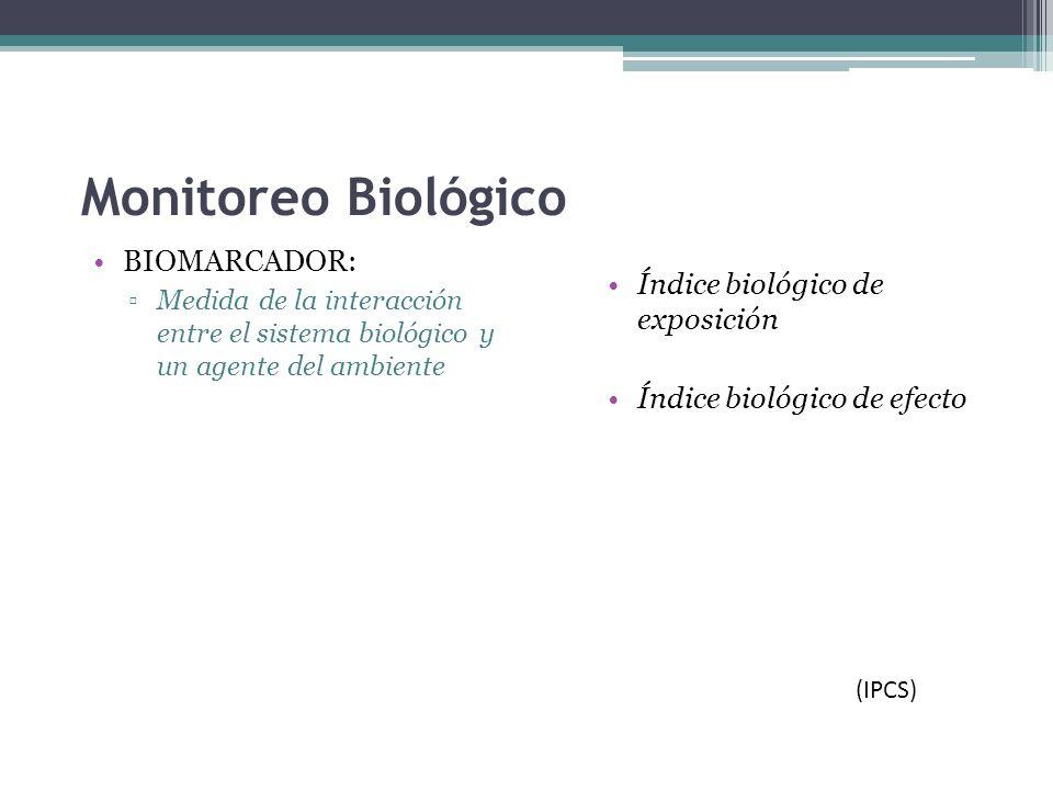 Monitoreo Biológico Índice biológico de exposición Índice biológico de efecto BIOMARCADOR: Medida de la interacción entre el sistema biológico y un ag