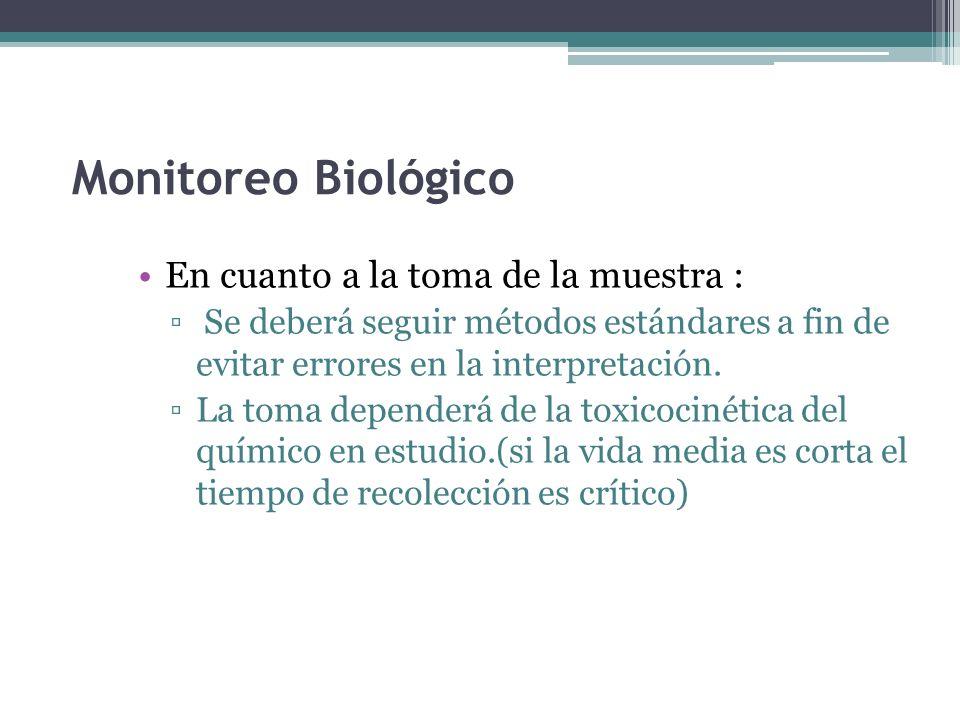 Monitoreo Biológico En cuanto a la toma de la muestra : Se deberá seguir métodos estándares a fin de evitar errores en la interpretación. La toma depe