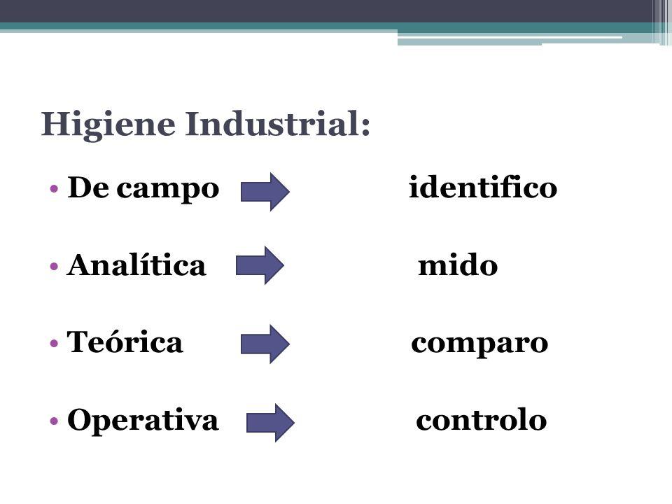 Higiene Industrial: De campo identifico Analítica mido Teórica comparo Operativa controlo