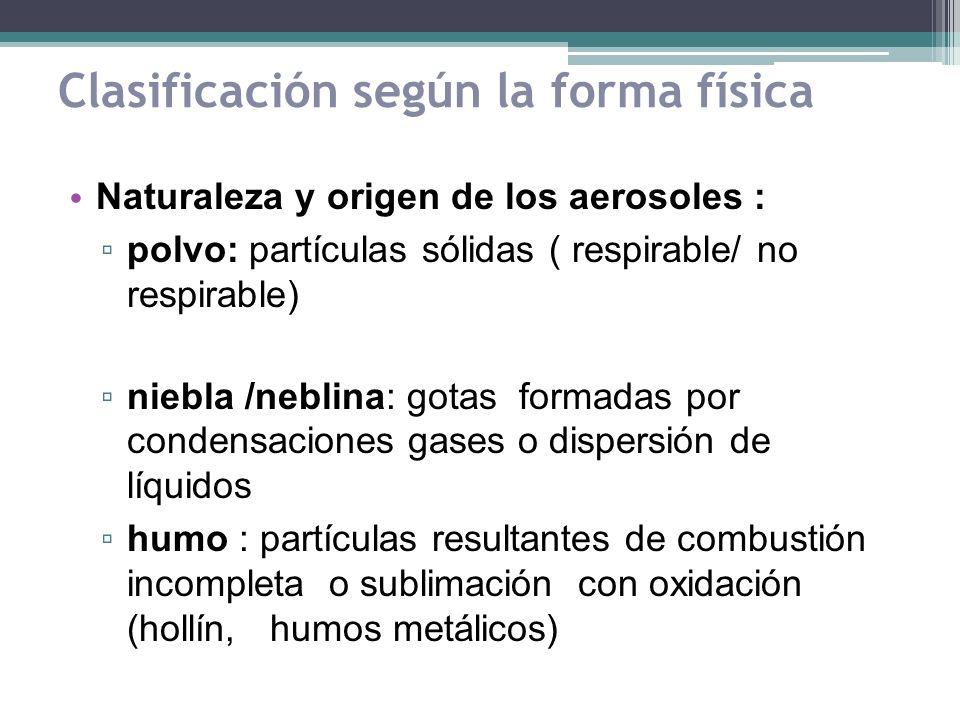 Clasificación según la forma física Naturaleza y origen de los aerosoles : polvo: partículas sólidas ( respirable/ no respirable) niebla /neblina: got