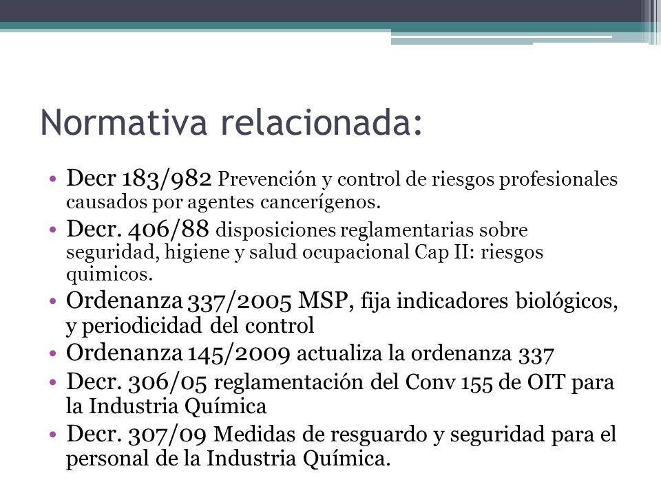 Normativa relacionada: Decr 183/982 Prevención y control de riesgos profesionales causados por agentes cancerígenos. Decr. 406/88 disposiciones reglam