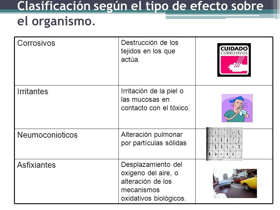 Clasificación según el tipo de efecto sobre el organismo. Irritación de la piel o las mucosas en contacto con el tóxico. Irritantes Desplazamiento del