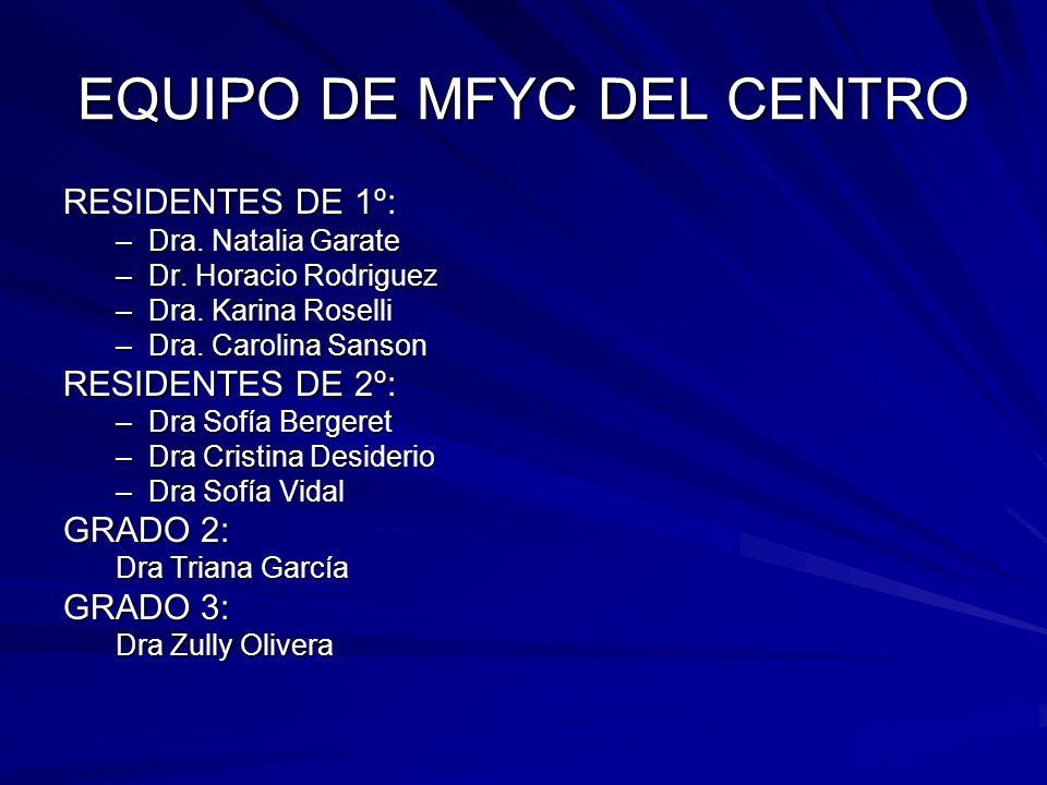 EQUIPO DE MFYC DEL CENTRO RESIDENTES DE 1º: –Dra. Natalia Garate –Dr. Horacio Rodriguez –Dra. Karina Roselli –Dra. Carolina Sanson RESIDENTES DE 2º: –