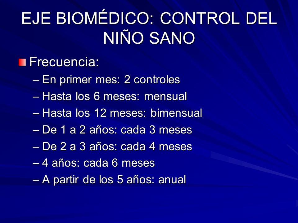 EJE BIOMÉDICO: CONTROL DEL NIÑO SANO Frecuencia: –En primer mes: 2 controles –Hasta los 6 meses: mensual –Hasta los 12 meses: bimensual –De 1 a 2 años
