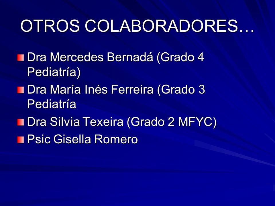 OTROS COLABORADORES… Dra Mercedes Bernadá (Grado 4 Pediatría) Dra María Inés Ferreira (Grado 3 Pediatría Dra Silvia Texeira (Grado 2 MFYC) Psic Gisell