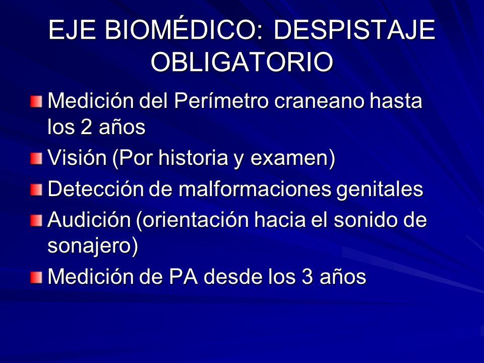 EJE BIOMÉDICO: DESPISTAJE OBLIGATORIO Medición del Perímetro craneano hasta los 2 años Visión (Por historia y examen) Detección de malformaciones geni