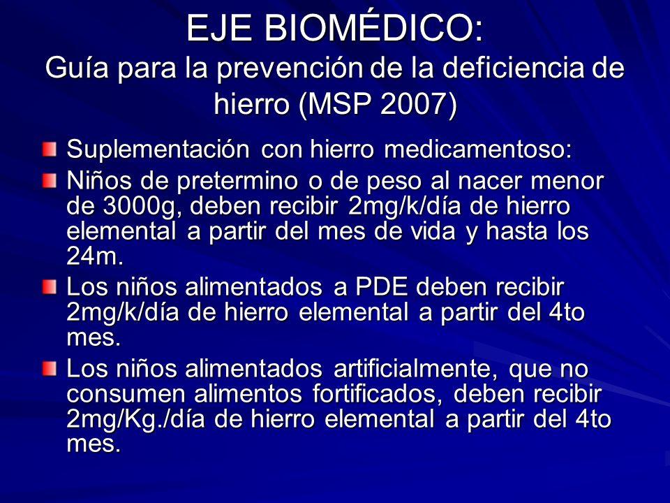 EJE BIOMÉDICO: Guía para la prevención de la deficiencia de hierro (MSP 2007) Suplementación con hierro medicamentoso: Niños de pretermino o de peso a