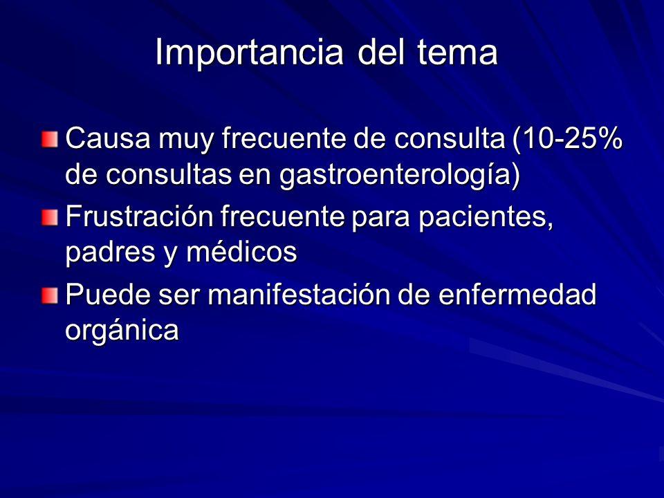 Importancia del tema Causa muy frecuente de consulta (10-25% de consultas en gastroenterología) Frustración frecuente para pacientes, padres y médicos