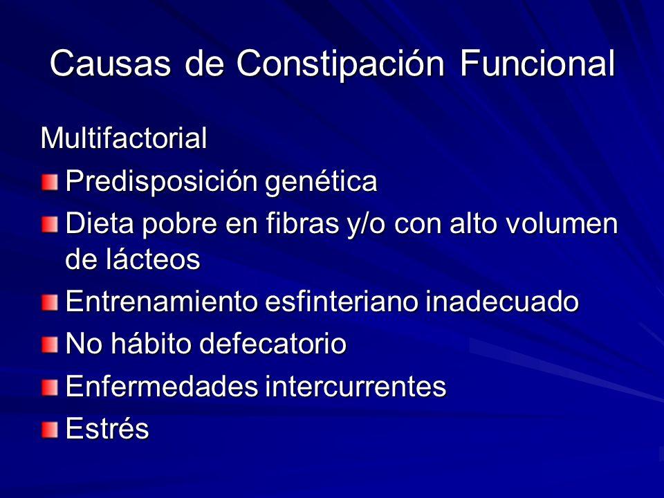 Causas de Constipación Funcional Multifactorial Predisposición genética Dieta pobre en fibras y/o con alto volumen de lácteos Entrenamiento esfinteria