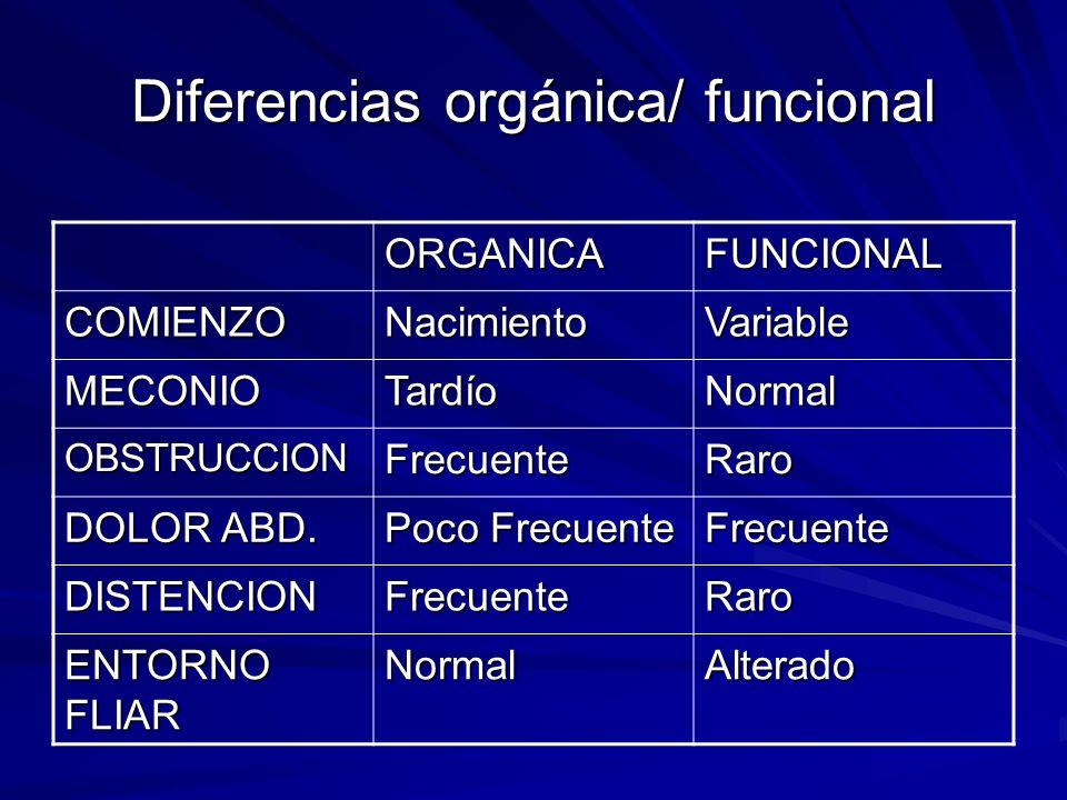 Diferencias orgánica/ funcional ORGANICAFUNCIONAL COMIENZONacimientoVariable MECONIOTardíoNormal OBSTRUCCIONFrecuenteRaro DOLOR ABD. Poco Frecuente Fr