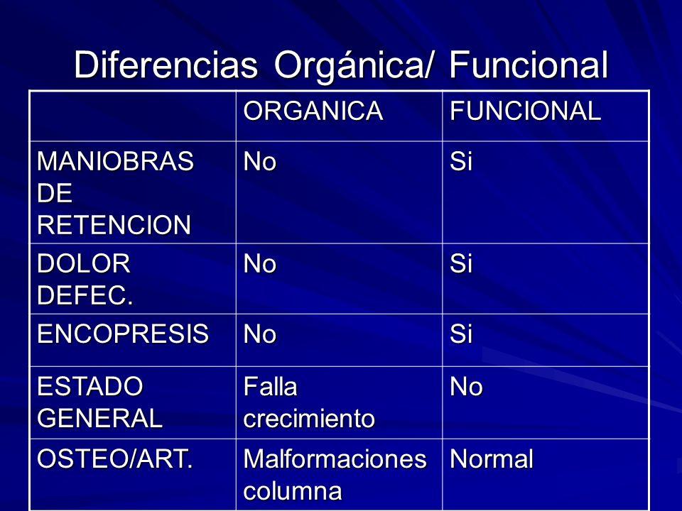 Diferencias Orgánica/ Funcional ORGANICAFUNCIONAL MANIOBRAS DE RETENCION NoSi DOLOR DEFEC. NoSi ENCOPRESISNoSi ESTADO GENERAL Falla crecimiento No OST