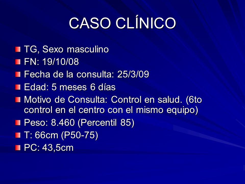 CASO CLÍNICO TG, Sexo masculino FN: 19/10/08 Fecha de la consulta: 25/3/09 Edad: 5 meses 6 días Motivo de Consulta: Control en salud. (6to control en
