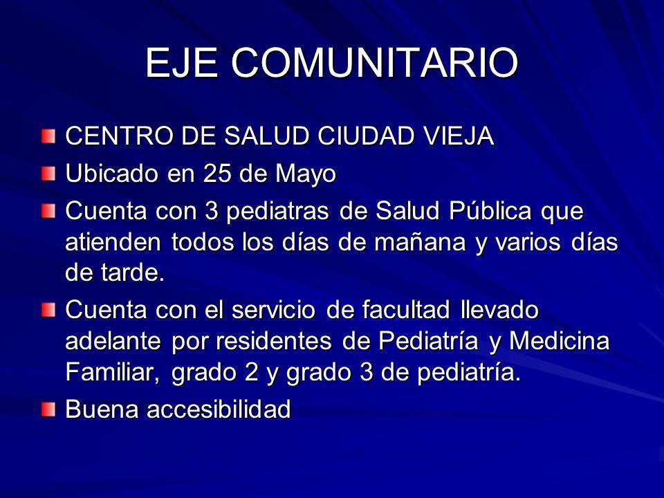 EJE COMUNITARIO CENTRO DE SALUD CIUDAD VIEJA Ubicado en 25 de Mayo Cuenta con 3 pediatras de Salud Pública que atienden todos los días de mañana y var