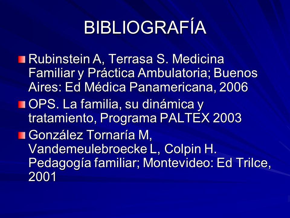 BIBLIOGRAFÍA Rubinstein A, Terrasa S. Medicina Familiar y Práctica Ambulatoria; Buenos Aires: Ed Médica Panamericana, 2006 OPS. La familia, su dinámic