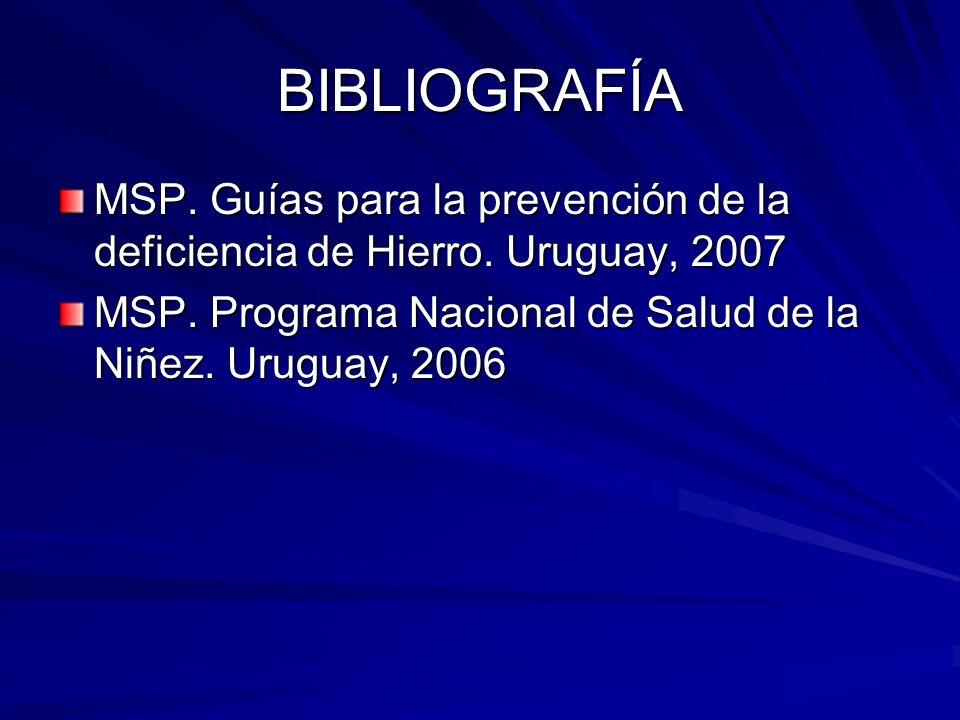 BIBLIOGRAFÍA MSP. Guías para la prevención de la deficiencia de Hierro. Uruguay, 2007 MSP. Programa Nacional de Salud de la Niñez. Uruguay, 2006