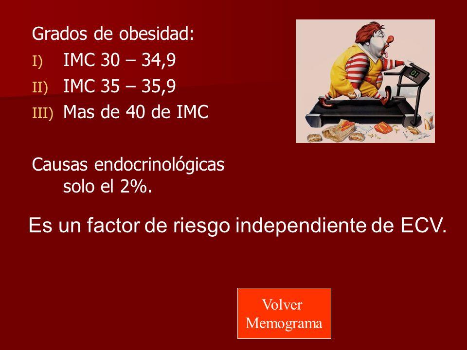 100 d) Esta persona por ser obesa tiene mayor riesgo de tener cáncer de colon, endometrio, mama y vejiga. RESPUESTA CORRECTA Resultados de estudios ep